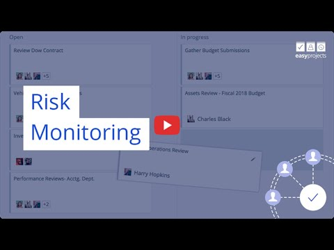 Project Risk Management: Risk Monitoring — Episode 18