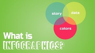 What is Infographics? Infographics is data visualization