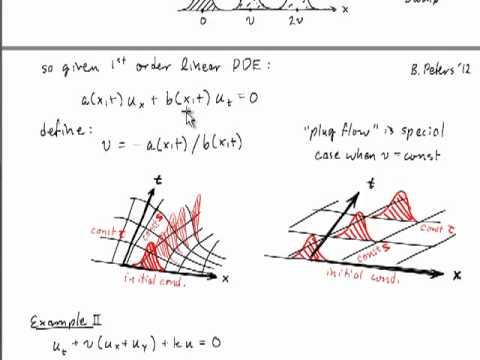 ebook Understanding Relative