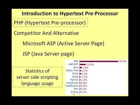 +2 CA Chapter 04 Introduction to Hypertext Pre-Processor