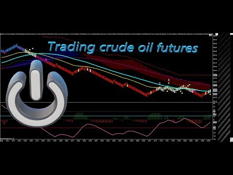 Trading crude oil futures during the London session