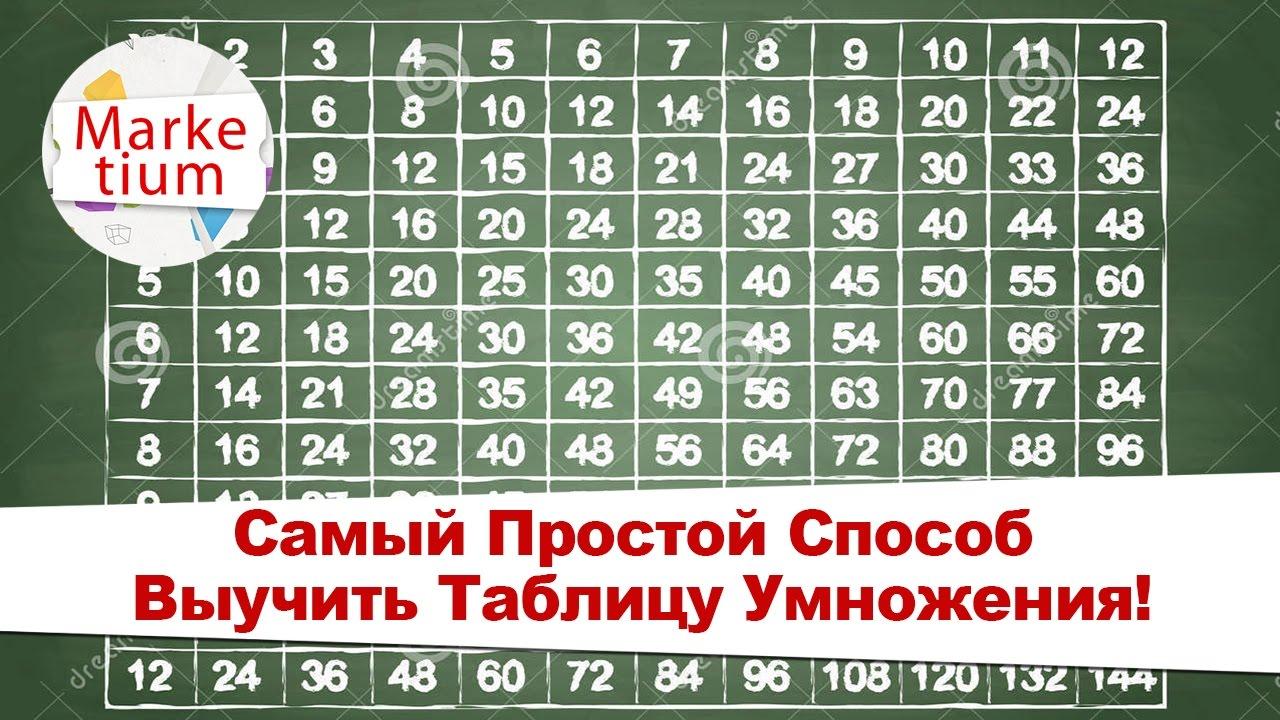 Советы родителям: как легко и быстро выучить таблицу умножения