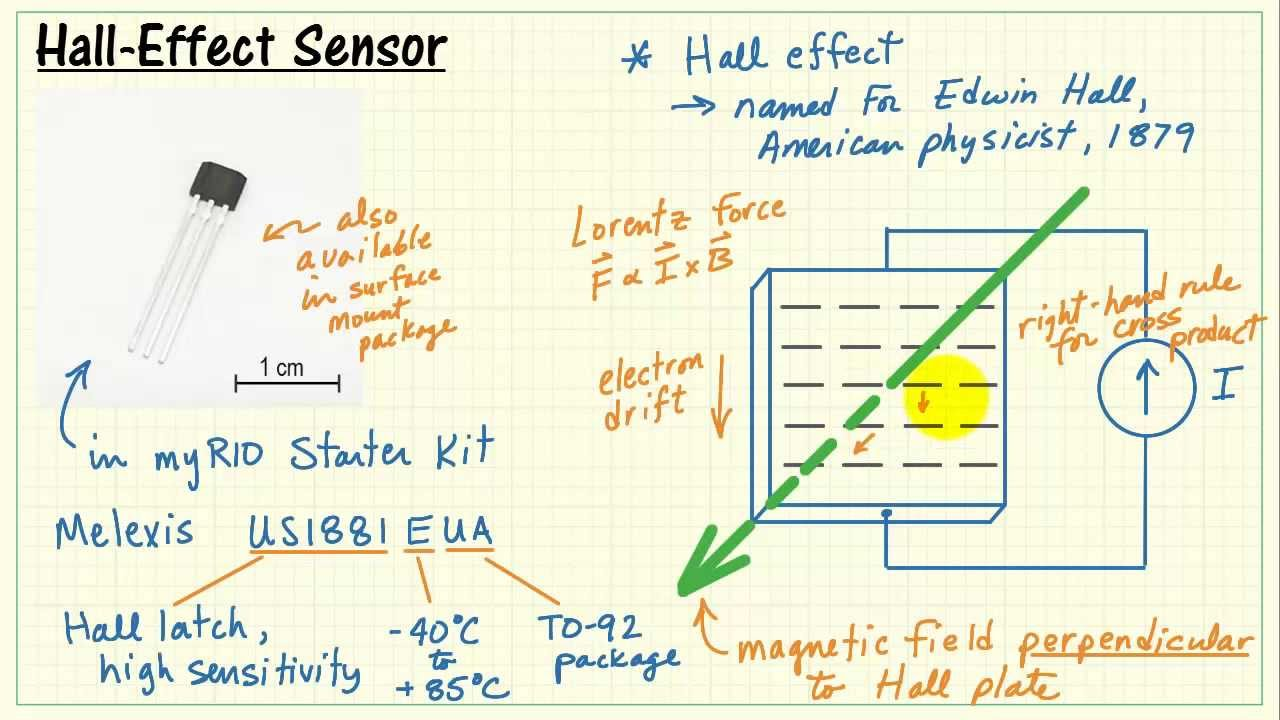 Ni Myrio  Hall-effect Sensor