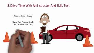 Drive Fit- Driver's Education Courses