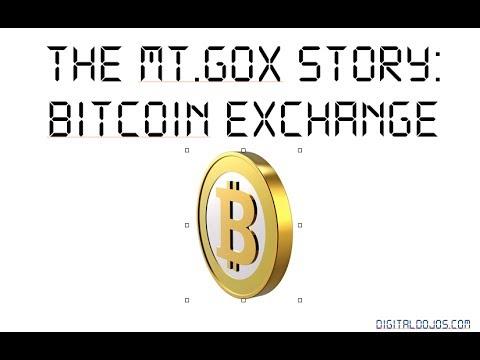 The Mt.Gox Story (Bitcoin Exchange)
