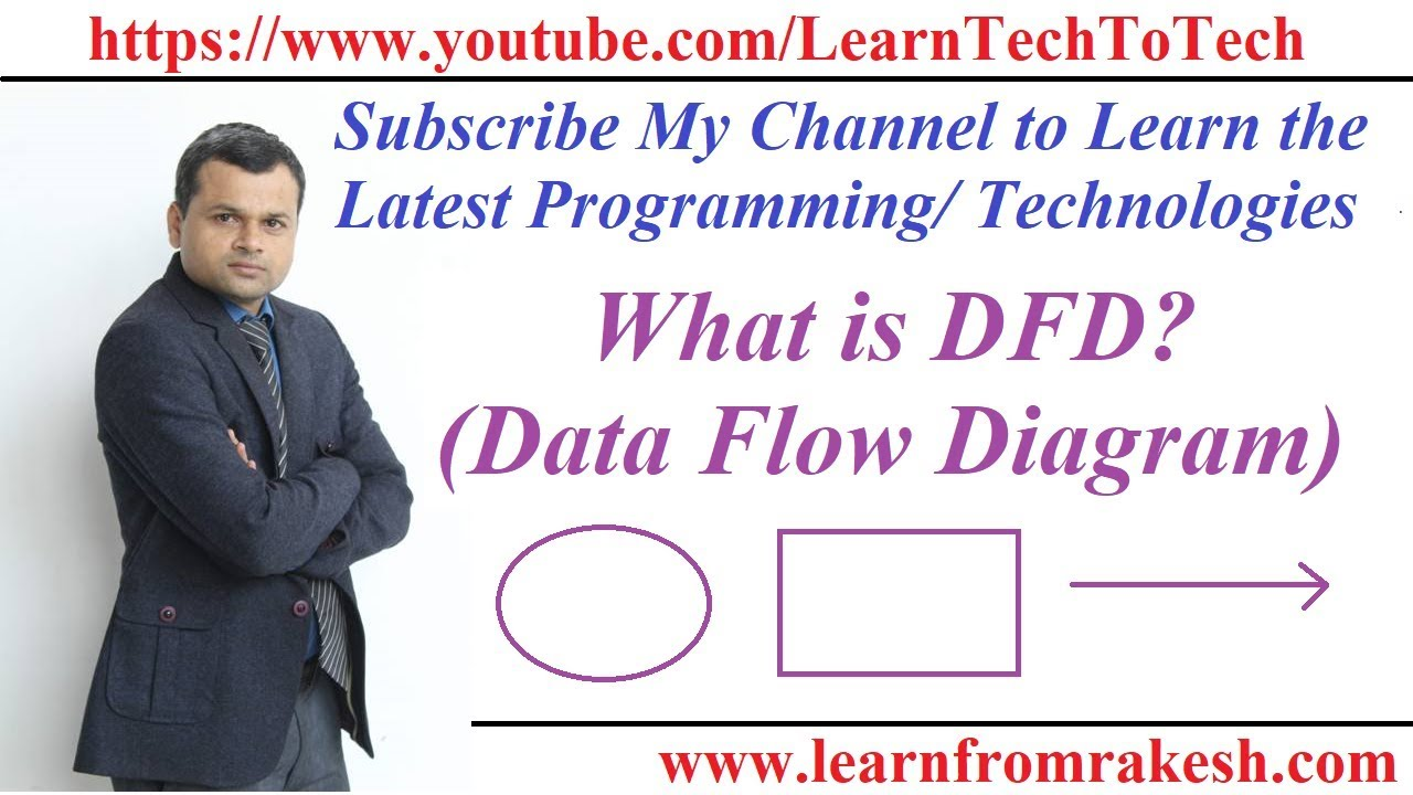What Is Dfd Data Flow Diagram How To Draw Dfd Youtube