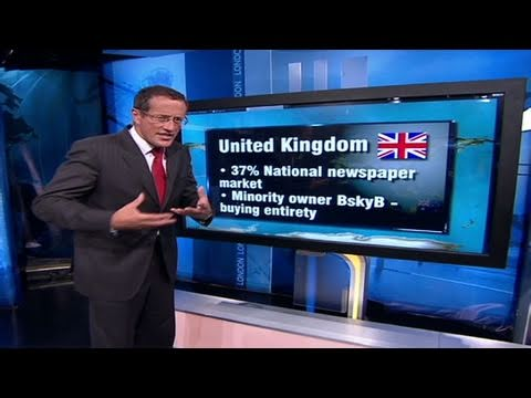 CNN: Rupert Murdoch's media empire