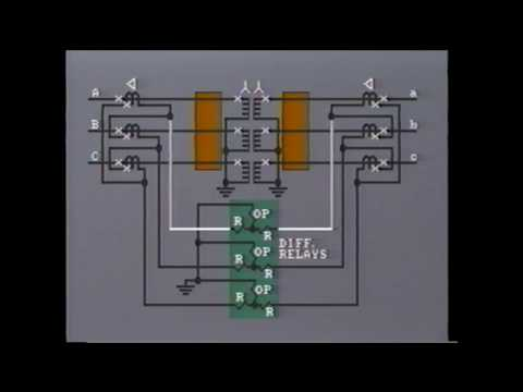 Electrical Distribution Transformer, Reactor, and Capacitor Relay Protection