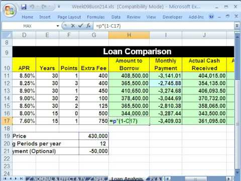Make A Spreadsheet To Compare Two Loans Mortgage Easy To Learn In Excel