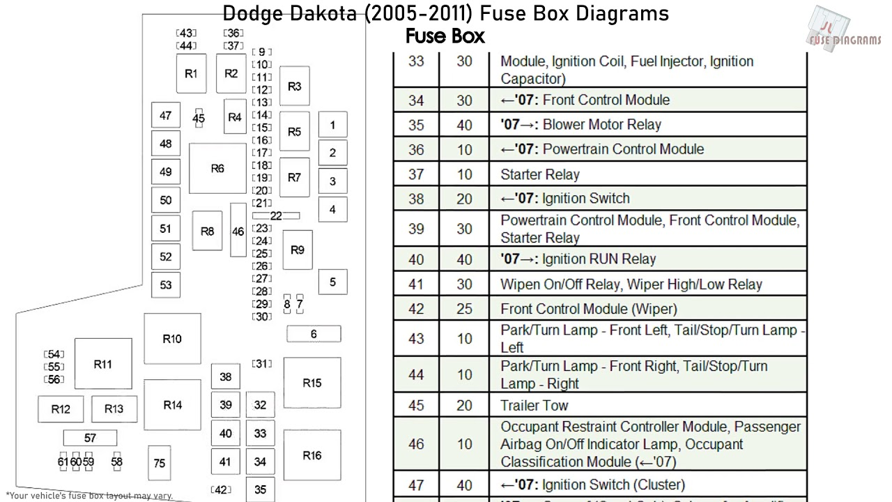 [XOTG_4463]  Dodge Dakota (2005-2011) Fuse Box Diagrams - YouTube | 2008 Dodge Dakota Fuse Box Diagram |  | YouTube