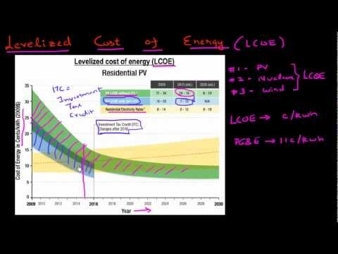 Solar: Levelized Cost of Enegy (LCOE)