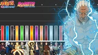 Power Level: Alle Kage (Raikage, Hokage, Mizukage, Tsuchikage, Kazekage) | Naruto & Boruto