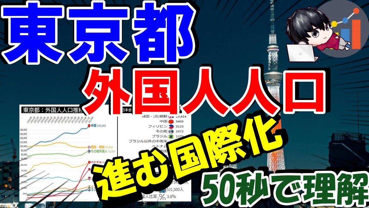 【東京都外国人人口(比率)推移(2000-2018)】東京都知事選挙2020候補者である桜井誠が問題視する外国人参政権に関する検討材料にご覧ください。