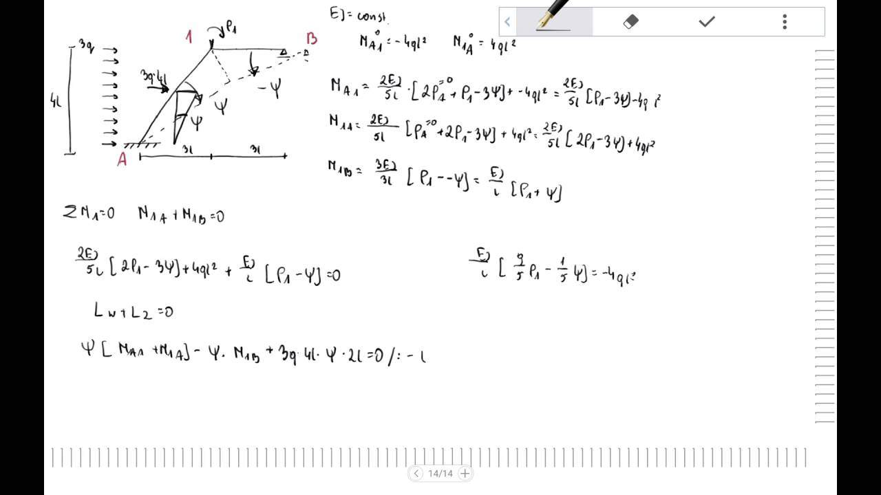 free boundary crossing of brownian motion its relation to the