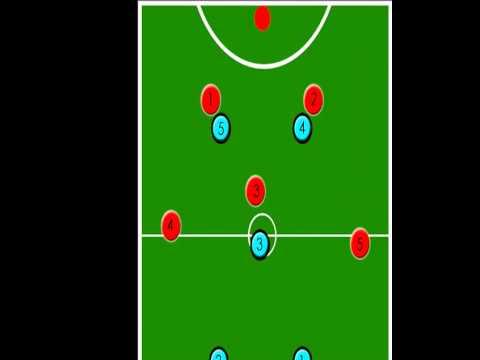 Formasi Futsal 6 Sebelah Youtube