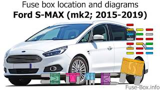 Fuse box location and diagrams: Ford S-MAX / Galaxy (2015-2019) - YouTubeYouTube