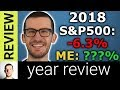 My Investment Returns Revealed: 2018 Year Review