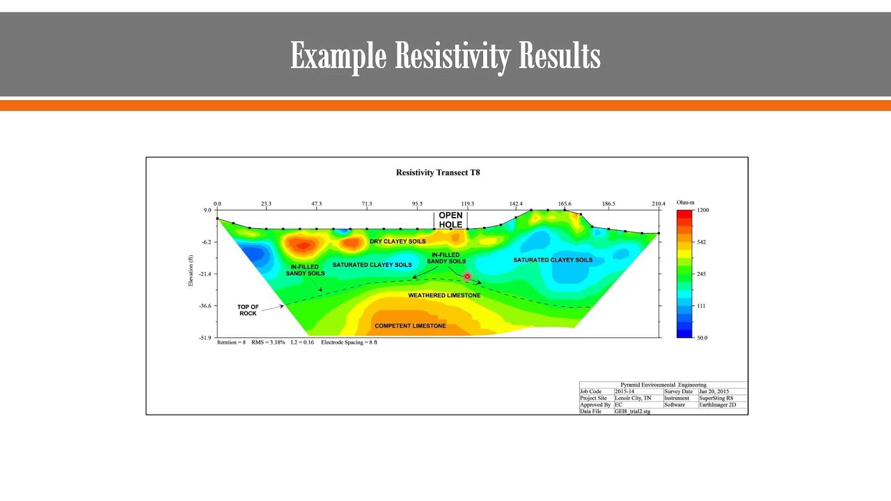 Geophysics Electrical Resistivity Mapping To Evaluate A Sinkhole - Soil resistivity map us