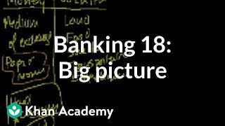 Banking 18: Big Picture Discussion