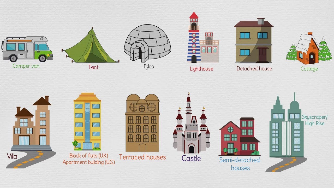 Different Types Of Houses Useful List Of House Types In