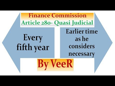 L-67- वित्त आयोग- Finance Commission- (Laxmikanth Polity) By