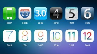 Download History of iOS Mp3 and Videos