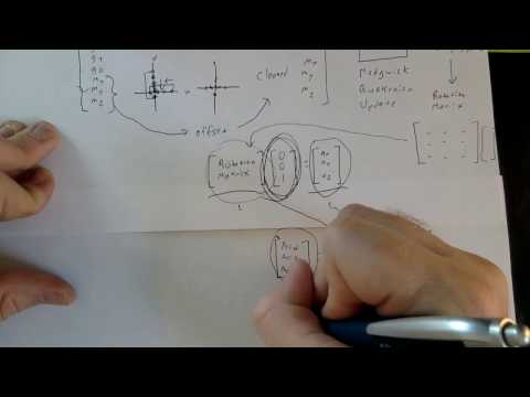 How to Implement an Inertial Measurement Unit (IMU) Using an Accelerometer, Gyro, and Magnetometer