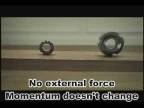 Momentum in Physics