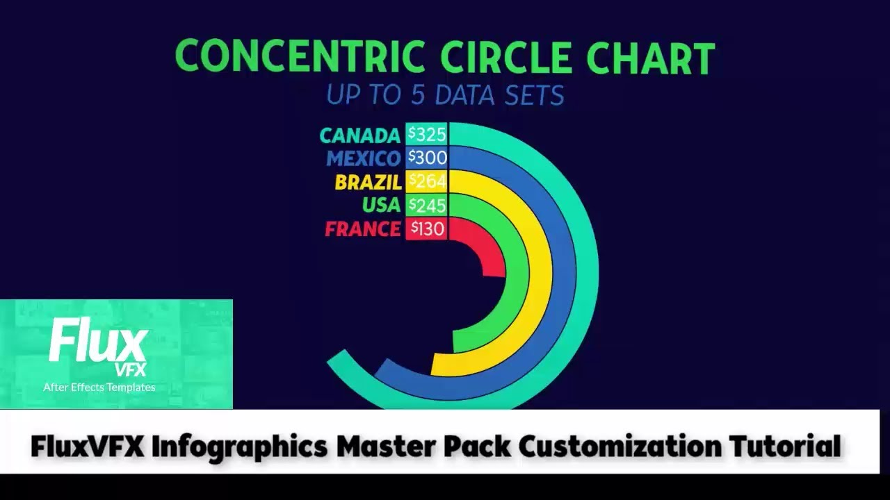Infographics master pack after effects template concentric circle infographics master pack after effects template concentric circle chart youtube ccuart Gallery