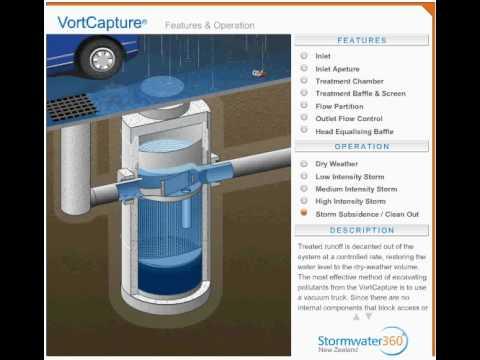 vortcapture stormwater gross pollutant trap gpt youtube. Black Bedroom Furniture Sets. Home Design Ideas