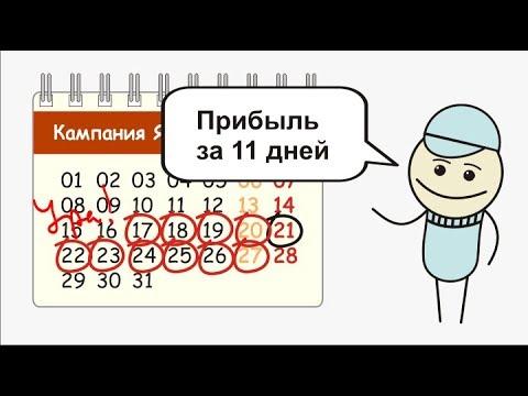 Яндекс Директ. Сколько заработал за 11 дней?