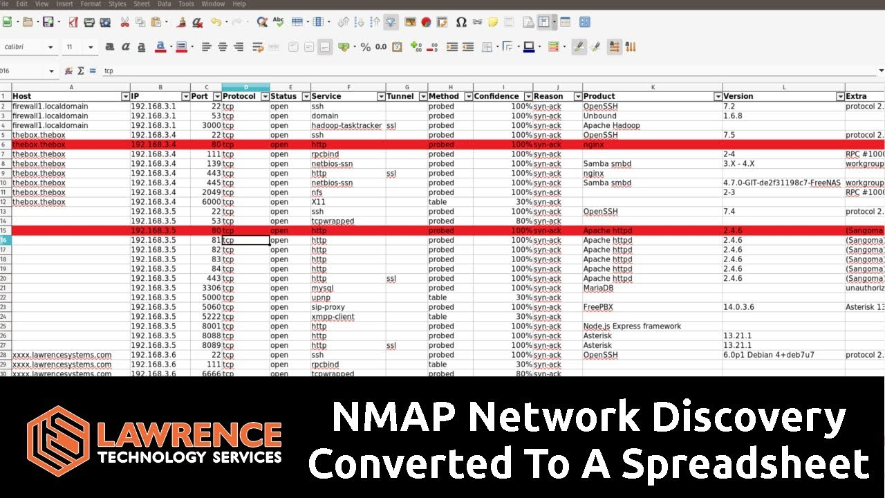 Using NMAP For Network Discovery and Converting to Excel Spreadsheet