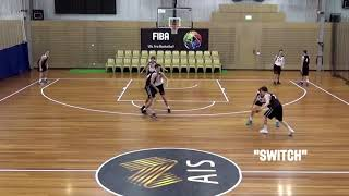 Defence defending middle pick & roll