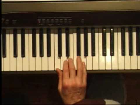Piano Lesson - How to use Inversions In C Major - YouTube