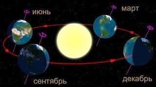 Плоская земля и звёздное небо