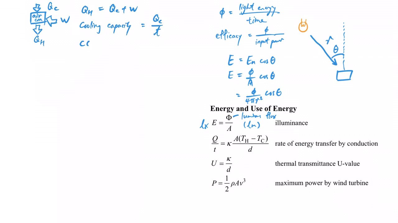 DSE physics on one page - formula sheet (page 1 energy)