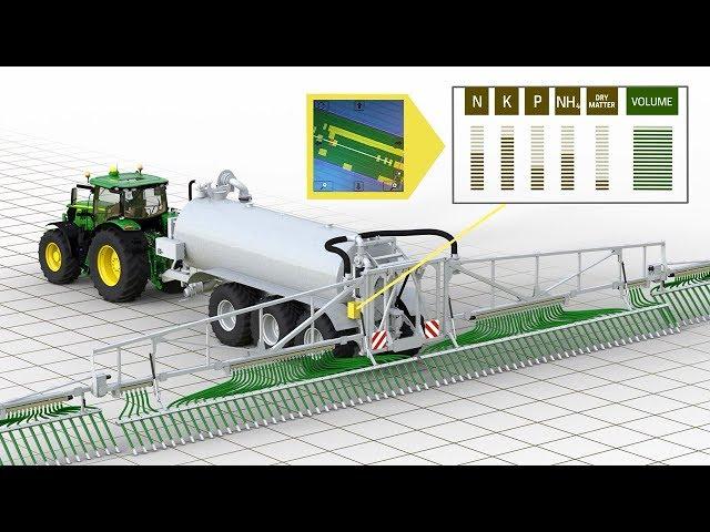 John Deere | Animation af gødningssensor Manure Sensing