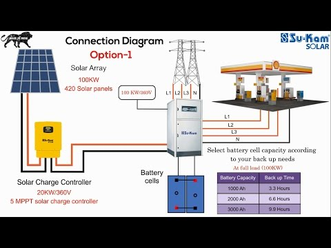 Best solar inverter in india | 100KW Off grid Solar System