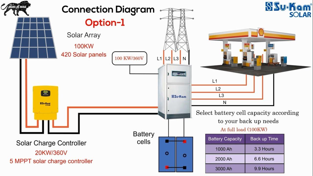 medium resolution of best solar inverter in india 100kw off grid solar system