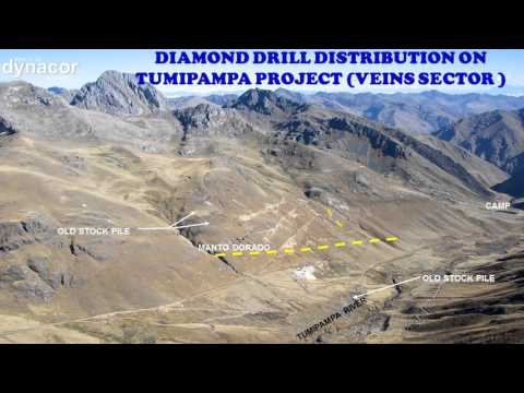 Dynacor Tumipampa Project Update Jan 2016