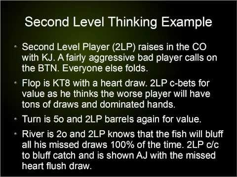 3 Levels of Poker Thinking