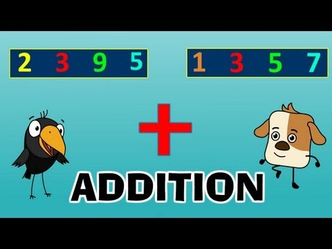 Addition of 4 Digit Numbers
