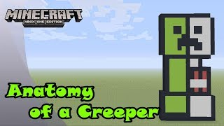Minecraft: Pixel Art Tutorial and Showcase: Anatomy of a Creeper