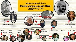 four generations of Mahatma Gandhi's family