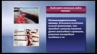 видео Анемия: симптомы и лечение