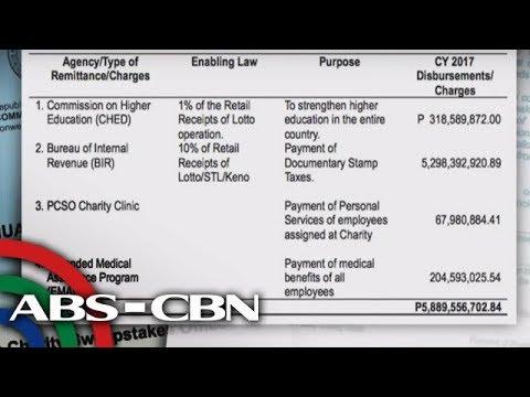 Bandila: Charity fund ng PCSO, nanganganib na maubos ayon sa COA