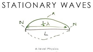 Stationary Waves - A-level Physics