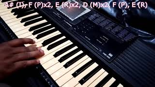 Download song Ertugrul Music Piano Tutorial | Easy lesson by Khurram Hassan
