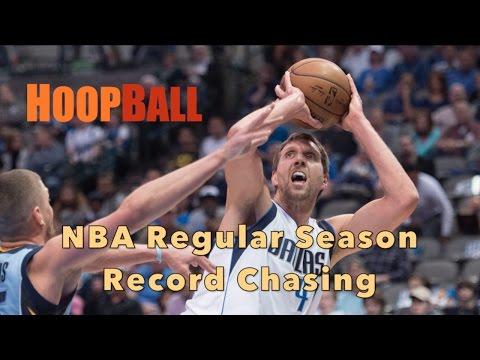NBA Regular Season Record Chasing: Dallas Mavericks