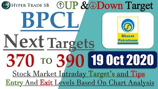 BPCL Share price 19 Oct /Bpcl intraday tips/Bpcl share news/ BPCL LTD /Bpcl Intraday Targets